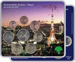 A-056 Euro-KMS 2003 A Partnerstadt Tokyo