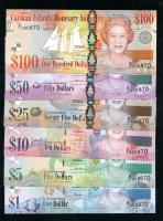 Cayman-Inseln P.38-43 1 - 100 Dollar 2010 D/1 000870 (1)