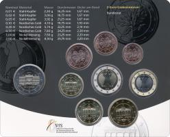 Deutschland Euro-KMS 2019 stg